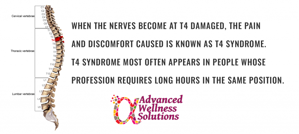 T4 Syndrome causes and symptoms