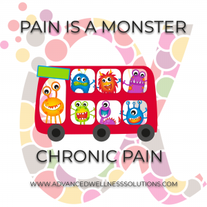 Chronic Pain is a Monster