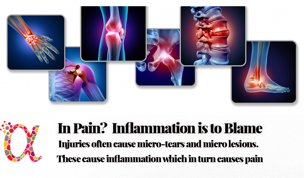 In Pain? Inflammation is to blame! Soft tissue injuries often cause micro-treat and micro-lesions.  These cause inflammation which in turn causes pain.