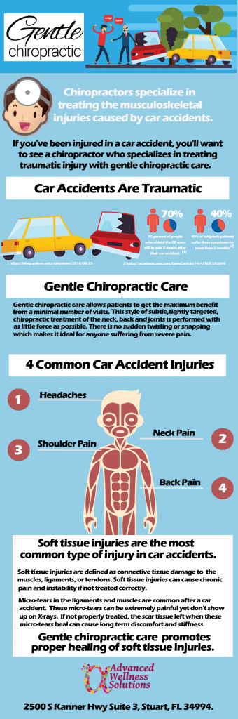 Gentle Chiropractic Care for Car Accident Injuries