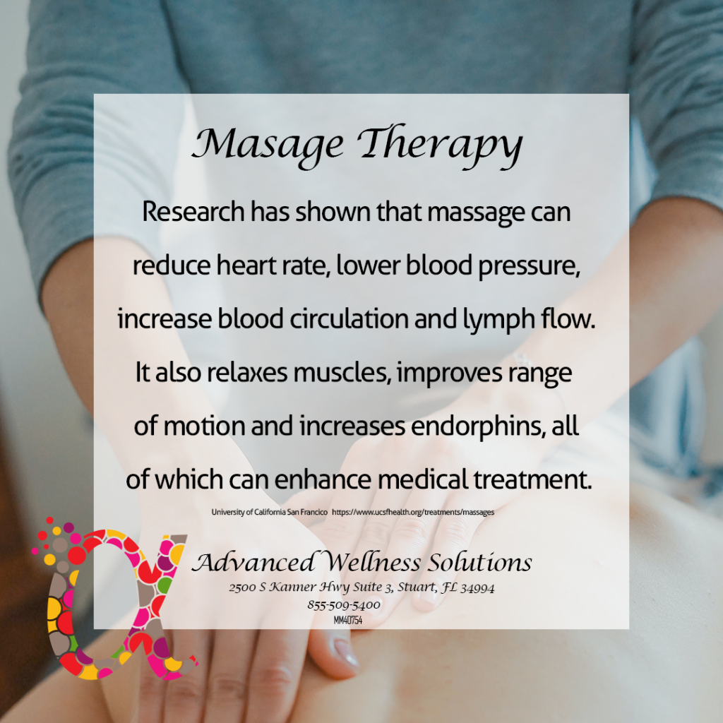 Research has shown that massage can reduce heart rate, lower blood pressure, increase blood circulation and lymph flow. It also relaxes muscles, improves range of motion and increases endorphins, all of which can enhance medical treatment.