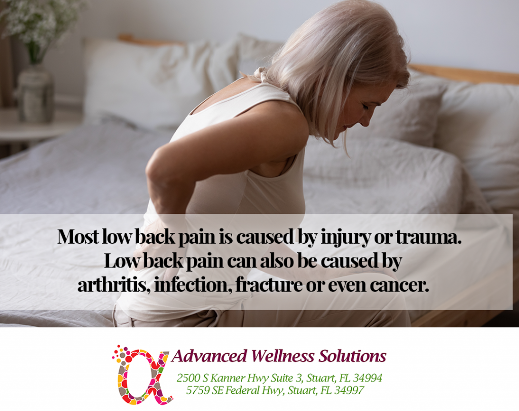 Most cases of low back pain are caused by injury or trauma. Low back pain can be caused by inflammatory arthritis, infection, fracture or even cancer.